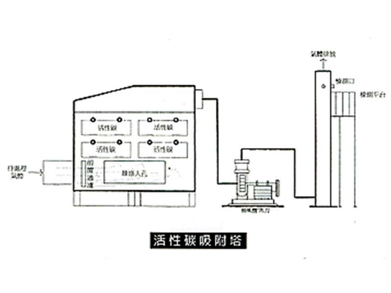 SUS-304 活性碳吸附塔